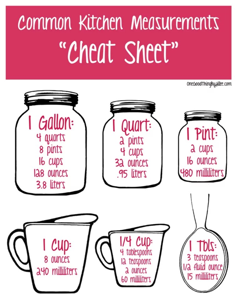 kitchen measurements chart one good thing by jillee